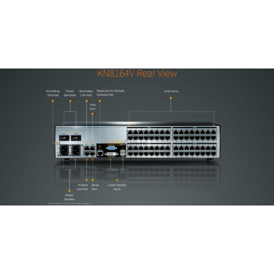 KN8164V ATEN KN8164V - KVM / audio switch ATEN KN8164V - KVM / audio switch - Sun, PS/2, USB - CAT6 - 64 x KVM / audio - 1 local user - 8 IP users - desktop, rack-mountable