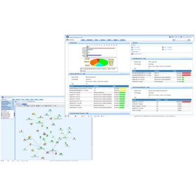 HP Enterprise IMC Standard Software Platform - 4096 MB - 3GHz Intel Pentium 4 - 51200 MB - Firefox 3.6+ - 3.0GHz Intel Xeon/Intel Core 2 Duo - 4096 MB JG747AAE